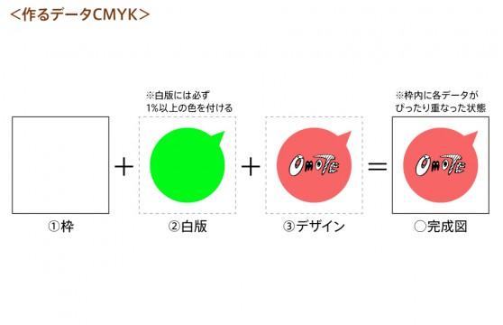 作るデータCMYK